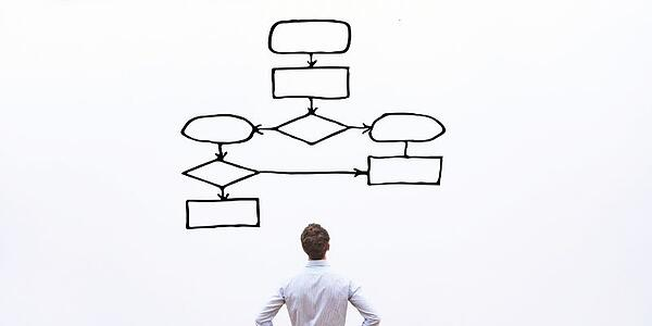 marketing systems workflows