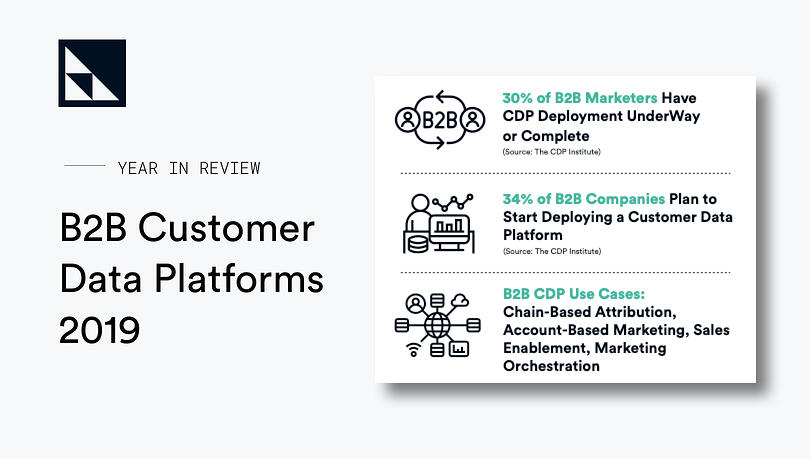 B2B CDP Year in Review