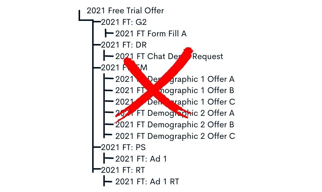 bad campaign structure