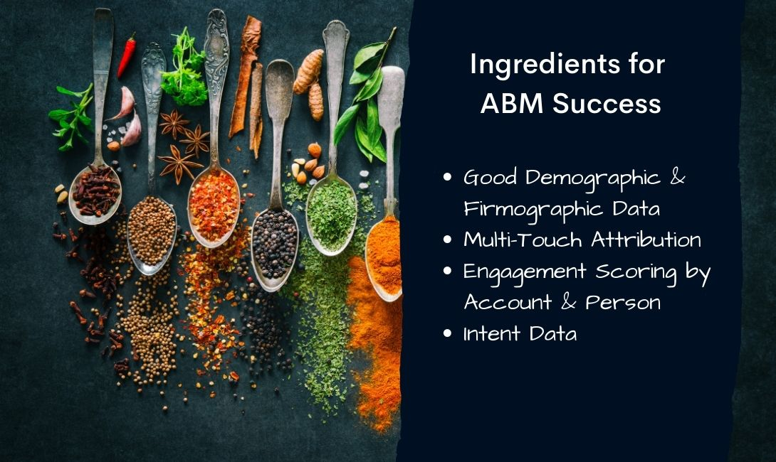 Ingredients for Successful ABM Marketing